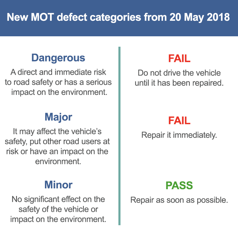 MOT Check Online   Check MOT Status   MOT Certificate YCD