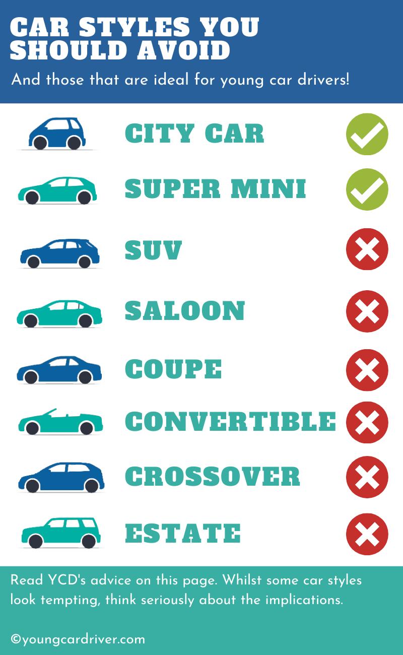 Car Body Styles