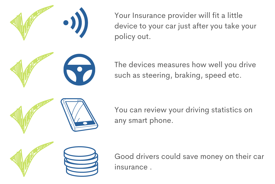 how does black box insurance work
